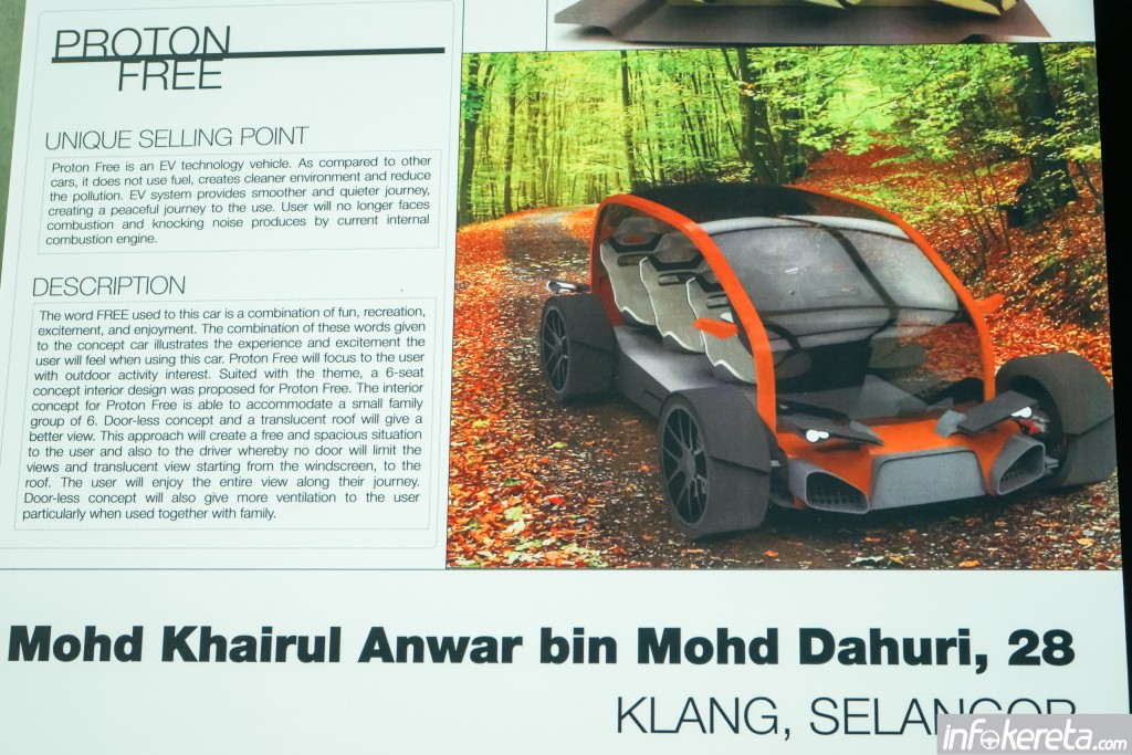 Proton Design Competition 2015 23